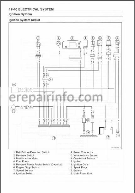 atv spark plug wiring diagram kawasaki brute force 650 4  4 kvf 650 4  4 service manual atv  kawasaki brute force 650 4  4 kvf 650 4