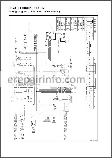 Kawasaki KLF 250 BAYOU 250 WORKHORSE 250 Service Manual