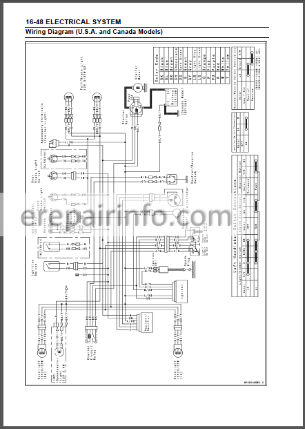 2003 Kawasaki 250 Bayou Wiring Diagram - wiring diagram structure-person -  structure-person.eugeniovazzano.it | Bayou Wiring Schematic |  | Eugenio Vazzano