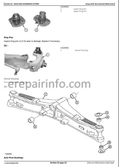 JD 310SG 315SG Technical Repair Manual TM1884