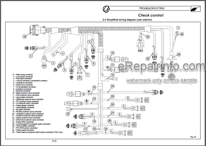 Landini Legend Delta Six Training Repair Manual Tractor