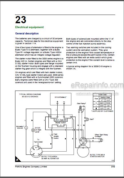 Perkins Diesel Fuel System Diagram : perkins, diesel, system, diagram, Perkins, Series, Workshop, Manual, Diesel, Engines, ERepairInfo.com