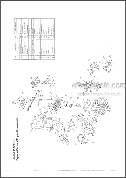 Yanmar TNE Series Service Manual Engine