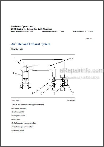 Caterpillar 216 226 232 242 Repair Manual Skid Steer Manual Guide