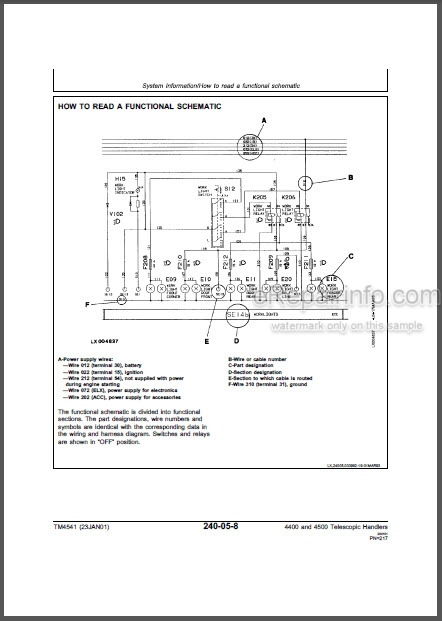 John Deere 4400 4500 Technical Manual Telescopic Handler