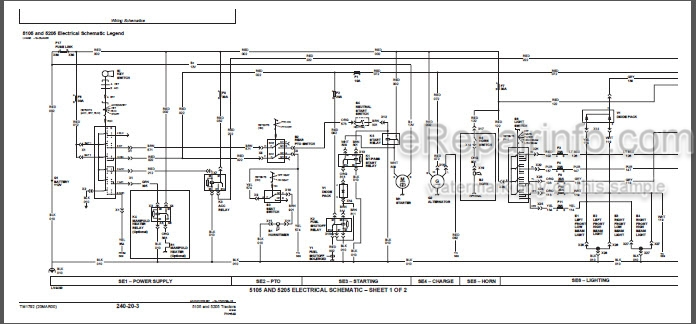John Deere 5105 5205 Technical Repair Manual Tractors TM1792 –  eRepairInfo.comeRepairInfo.com