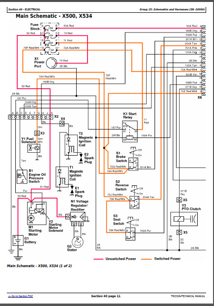 Schematic John Deere Wiring Diagram Download from i1.wp.com