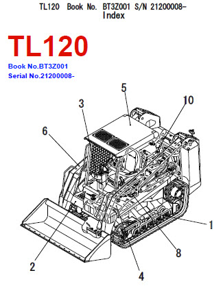 Takeuchi TL120 Parts Manual Track Loader BT3Z001