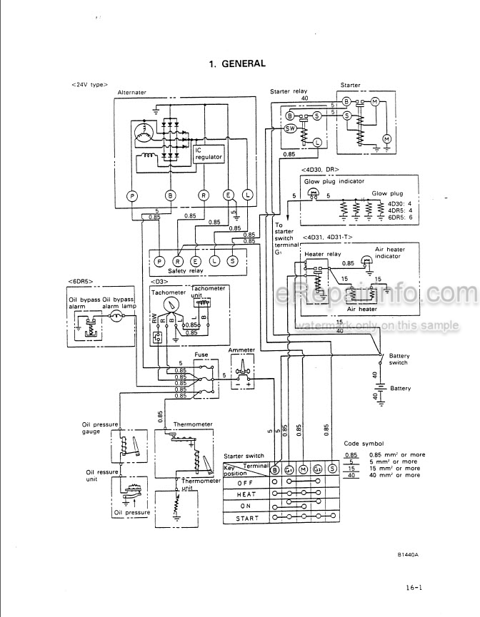 Mitsubishi 4D31 4D31-T 4D30 4DR5 6DR5 Service Manual