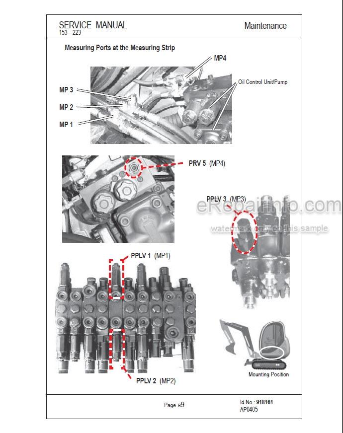 Gehl 153 193 223 Service Manual Compact Excavator 918161