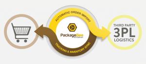PackageBee