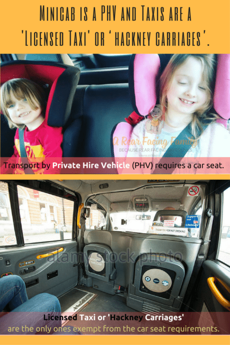 Minicab is a PHV and Taxis are a 'Licensed Taxi' or 'hackney carriages'.