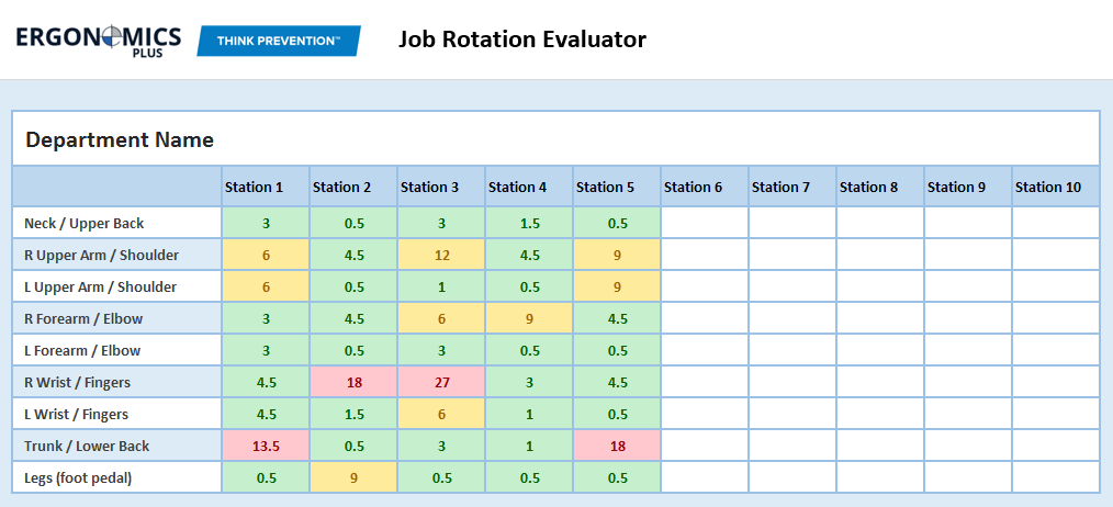 Job Rotation Department Example