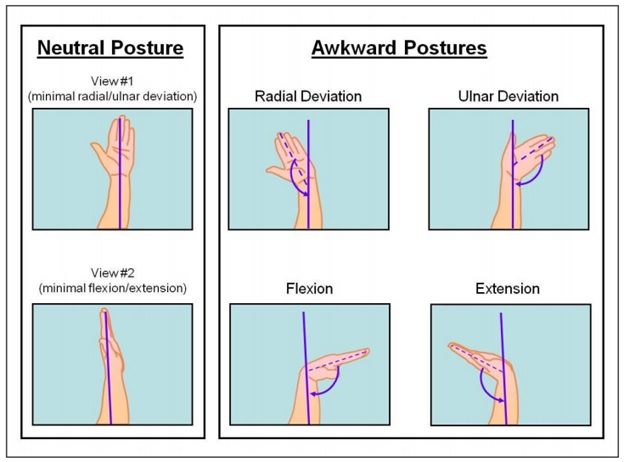 What S A Natural Resting Position For Hands