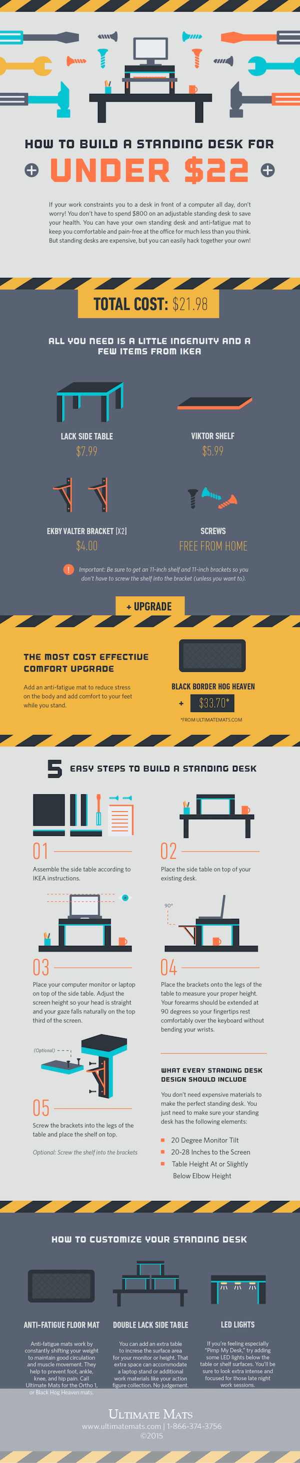 How To Build A Standing Desk For Under 22 Infographic