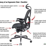 What Is An Ergonomic Chair The Ultimate Checklist Ergonomic Trends