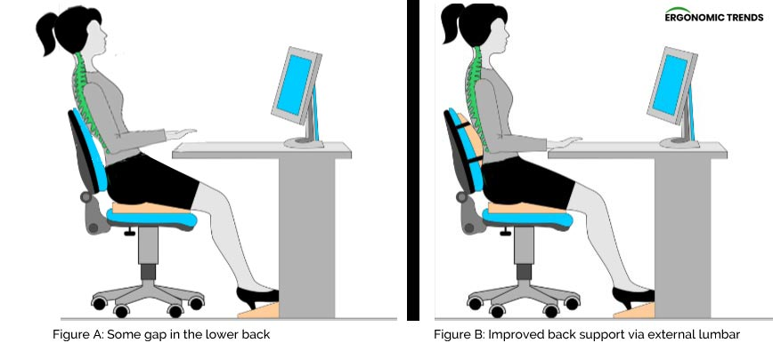 best ways to sit with lower back pain