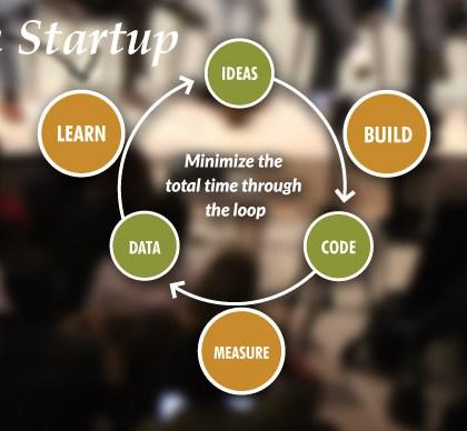 Lean Startup: Ο καινοτόμος τρόπος για να ξεκινήσεις επιχείρηση