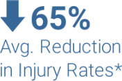 Average reduction in injuries due to workplace ergonomics improvements