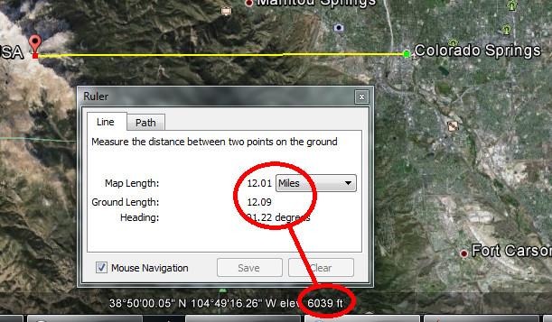 Pike's Peak Elevation Change