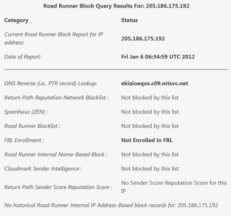 Road Runner IP Check Query Results