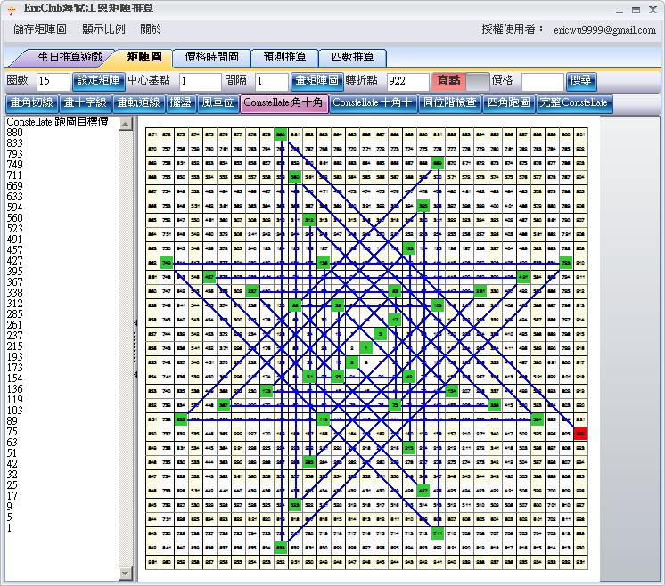 EricClub 個人看盤系統   創造屬於自己的操盤工具   8 頁