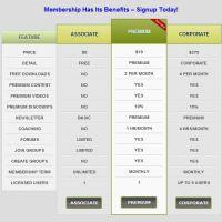 EricColburn.com Now Offers Associate, Premium and Corporate Membership