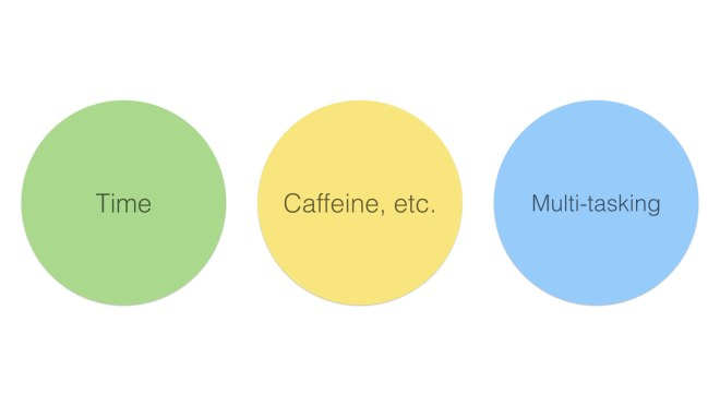 ericdodds-productivity-hacking-blog-series-time-caffeine-multi-tasking