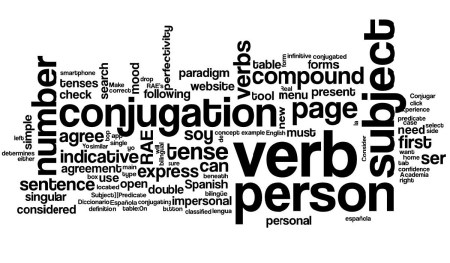 Subject-verb agreement word cloud