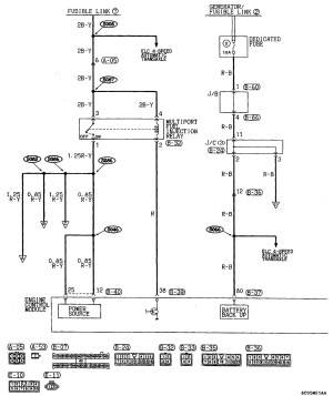 Wiring Diagram Mitsubishi Space Star | Wiring Library