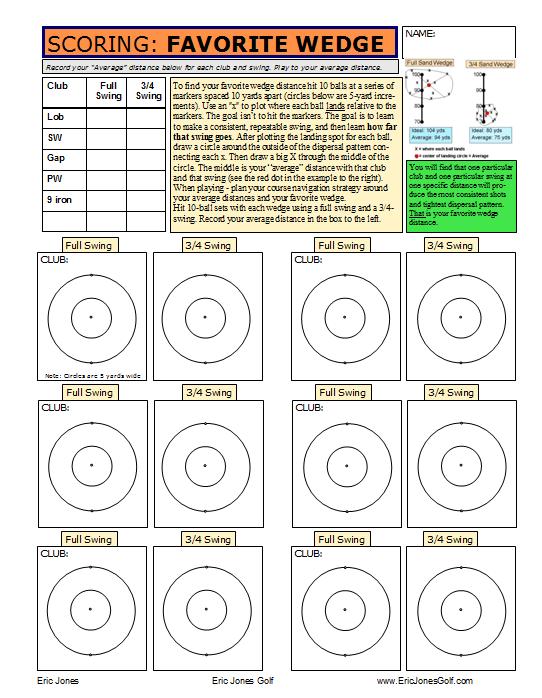 Practice_Forms_Shot_Making_Favorite_Wedge