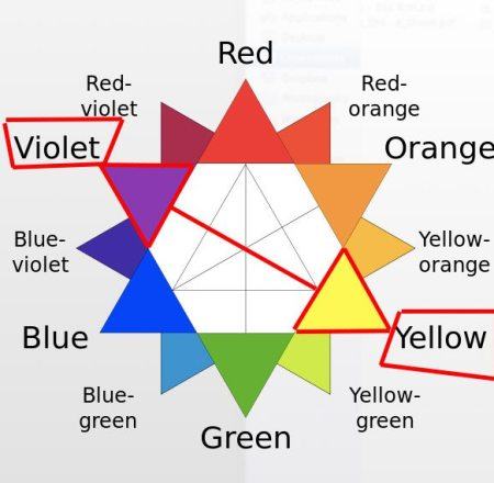 Lakers' Complementary colors: Purple (violet) and Yellow
