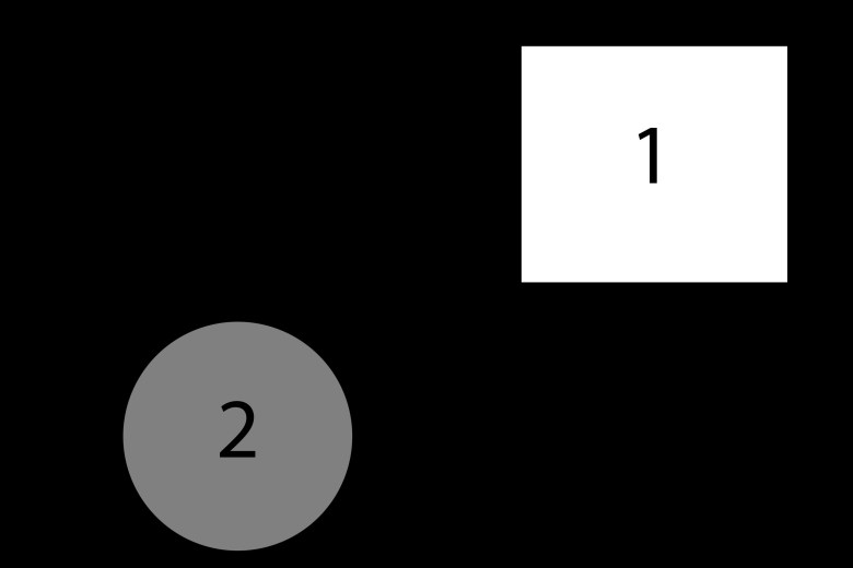In figure to ground, your eyes always travel to the areas of the highest contrast, then to areas or shapes of less contrast. For example, your eye will first look at the white box (most contrast) then the grey box (less contrast)