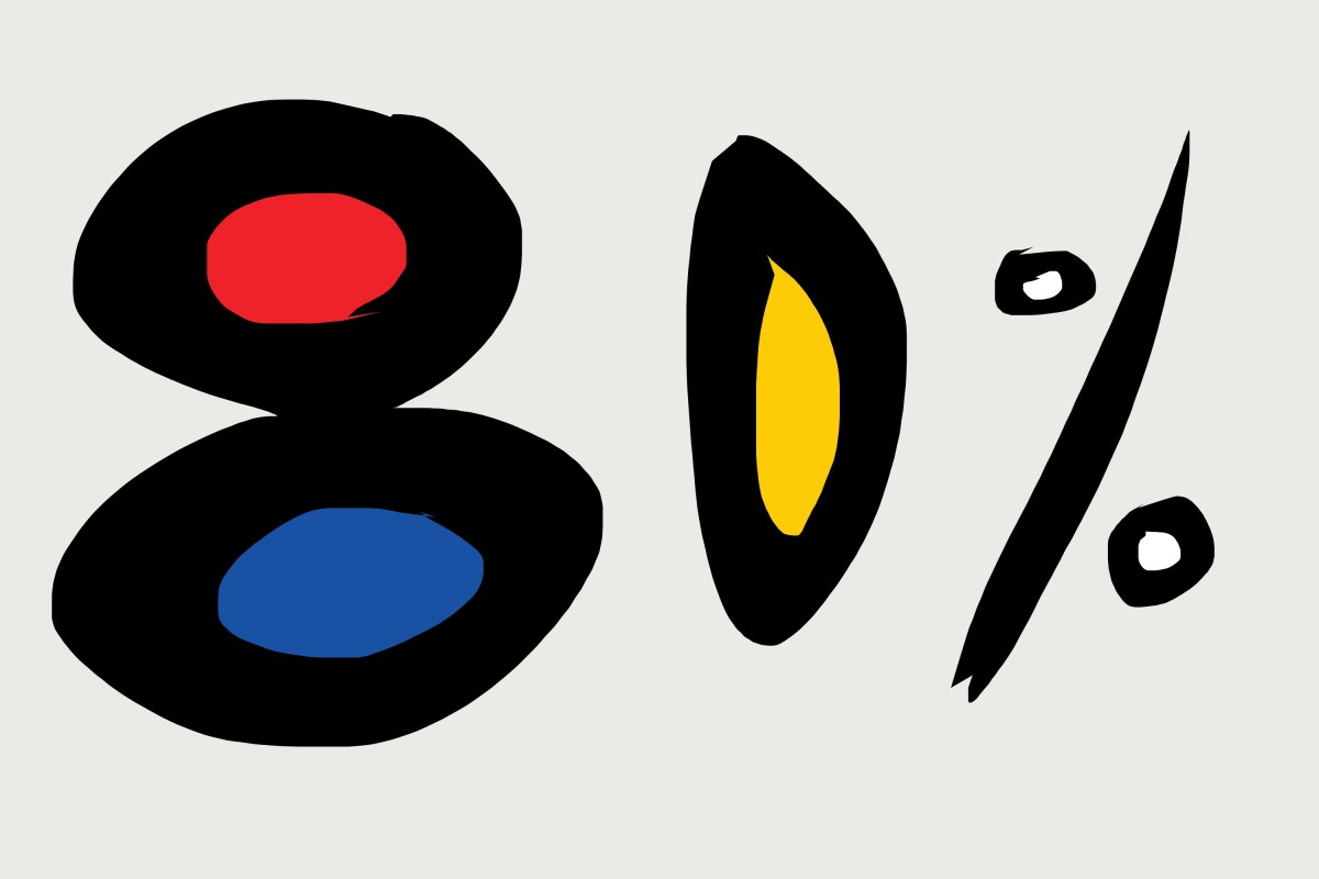 "Follow the 80% principle: publish blog posts that you consider ""80% good enough"""