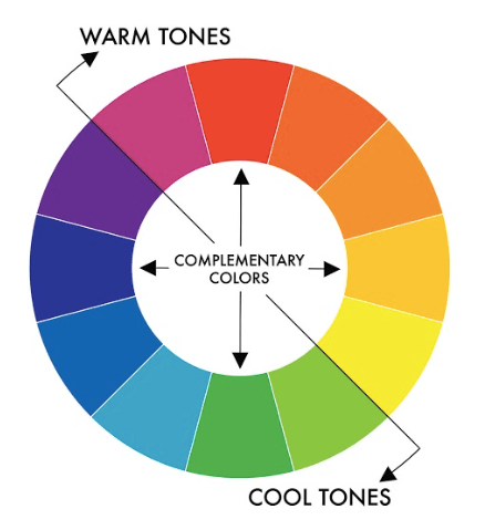 Color wheel theory: Dynamic tension between opposing colors.