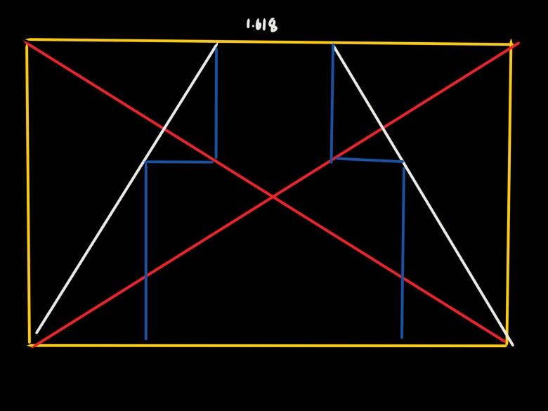 Composition grid