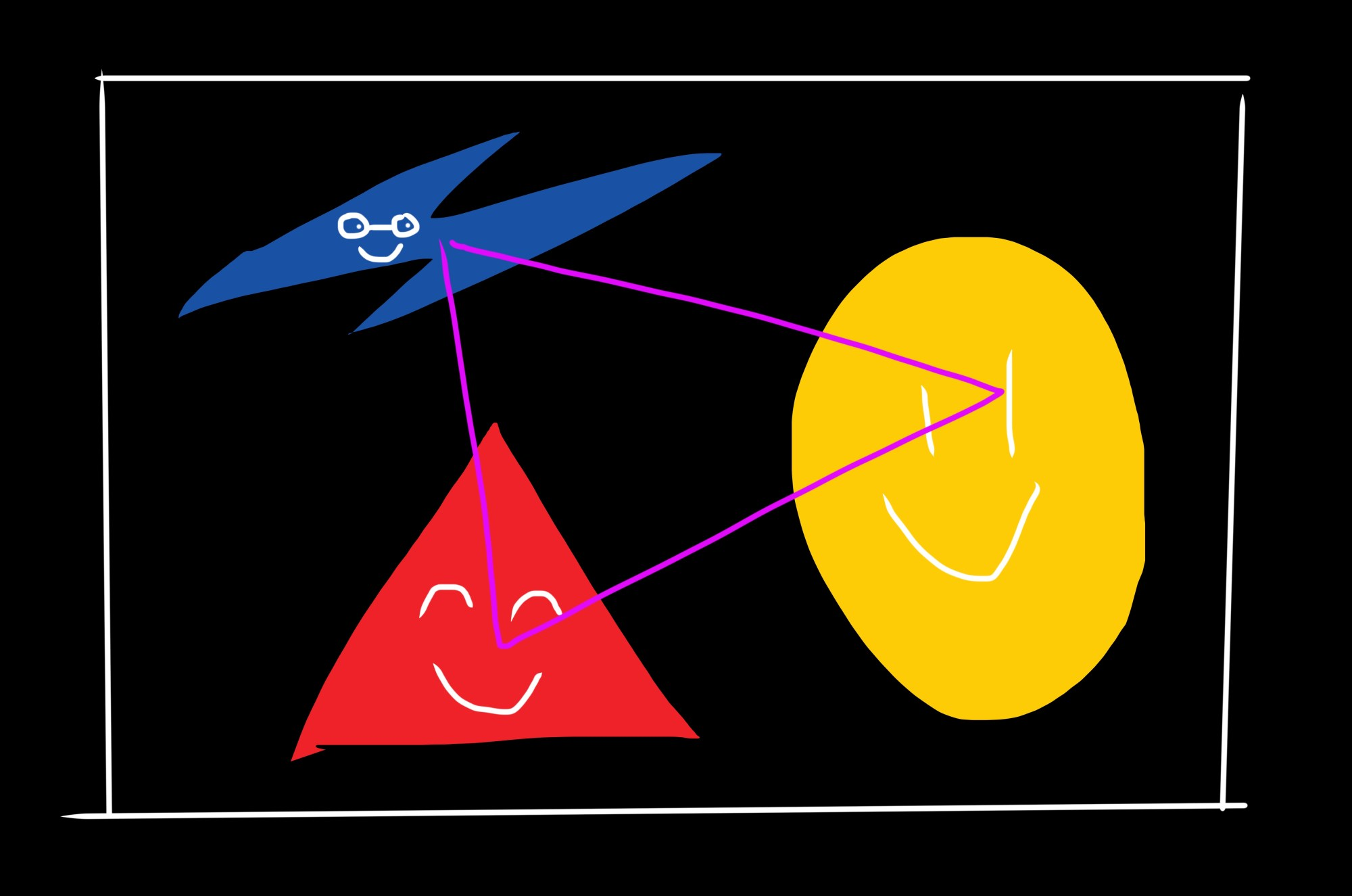 Triangle composition of these three guys, shown in pink