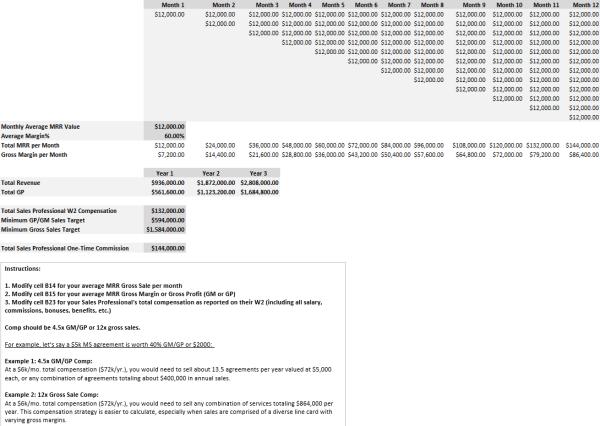 Erick Simpson's Rule of 78 MRR Compensation Calculator