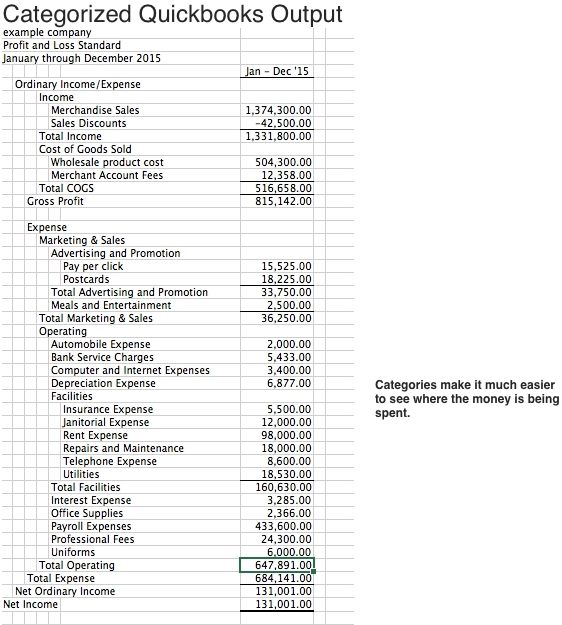 office expense categories