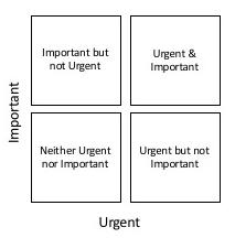 urgent-important-matrix