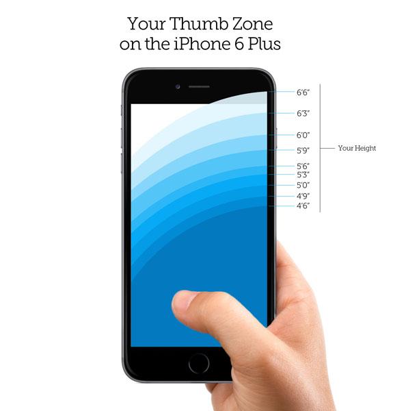 6-plus-thumbzone