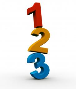 The Three Myths of Growth