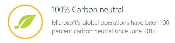 Microsoft: Globally Carbon Neutral