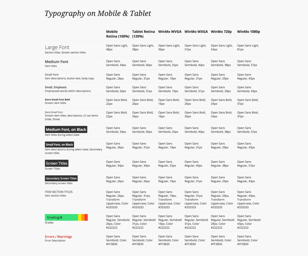 Type Mobile-Tablet