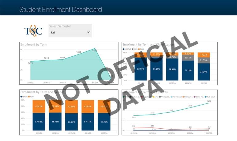 Sample Student Enrollment Dashboard
