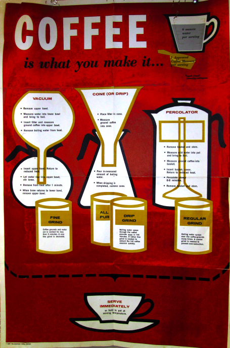 Coffee is what you make it - 1967 Pan-American Coffee Bureau with a little help from PhotoShop