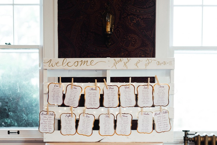Wedding table chart, wedding seating chart, guest table numbers