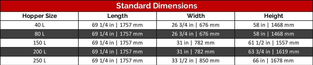 Colbake Volumetric Dough Divider Standard Dimensions