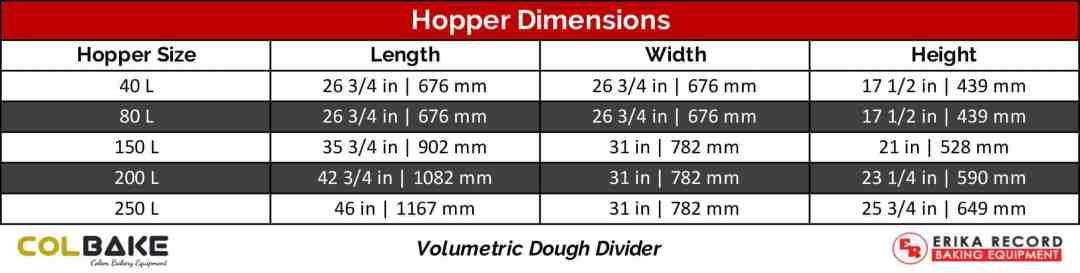 Colbake Volumetric Dough Divider Hopper Dimensions
