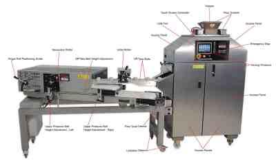 Gemini Roll Plant | Bread Moulder | Divider Rounder